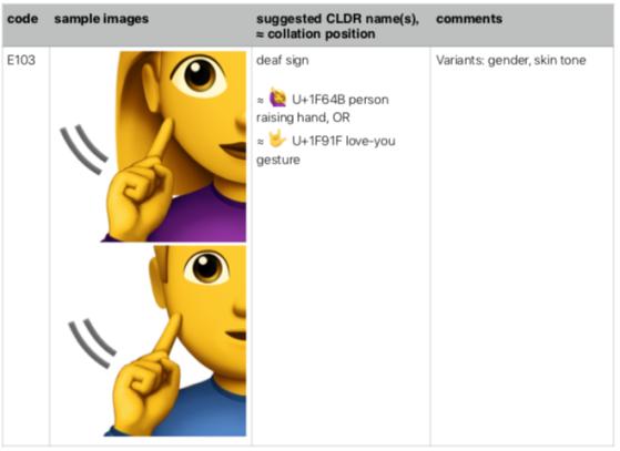 Unicode Technical Committee – Desk of the PIO